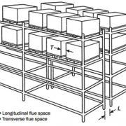 Flue Space Illustrated