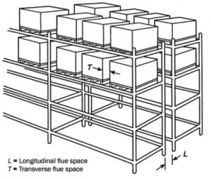 Flue Space Illustrated