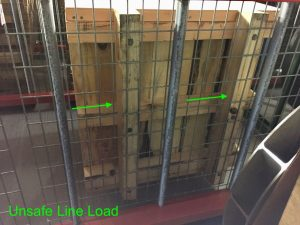 Unsafe Line Load
