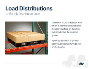 Wire Pallet Rack Load Distributions 1