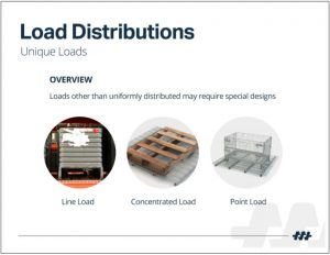 Wire Pallet Rack Load Distributions 2