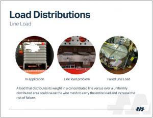 Wire Pallet Rack Load Distributions 3