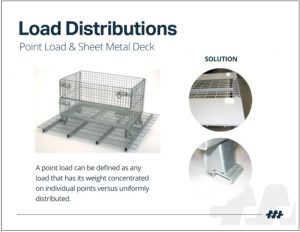 Wire Pallet Rack Load Distributions 5